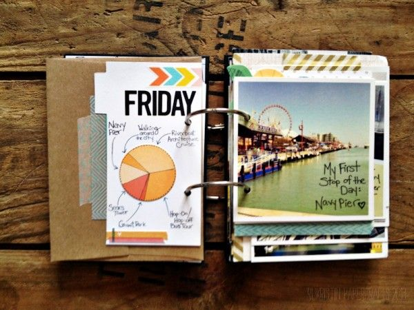 Chicago mini album | A pie chart cleverly splits up how I spent the day in Chicago.