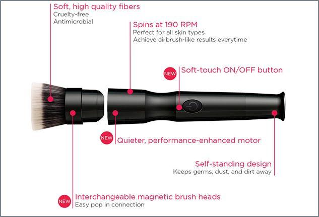 Si chiama blendSMART 2 questo marchio di pennelli da trucco con una caratteristica davvero super: un meccanismo di rotazione che promette risultati eccellenti.