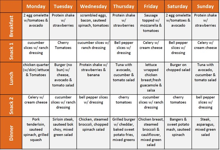 Last Week'S Meal Menu. Every Sunday I Take 10 Minutes To Put It