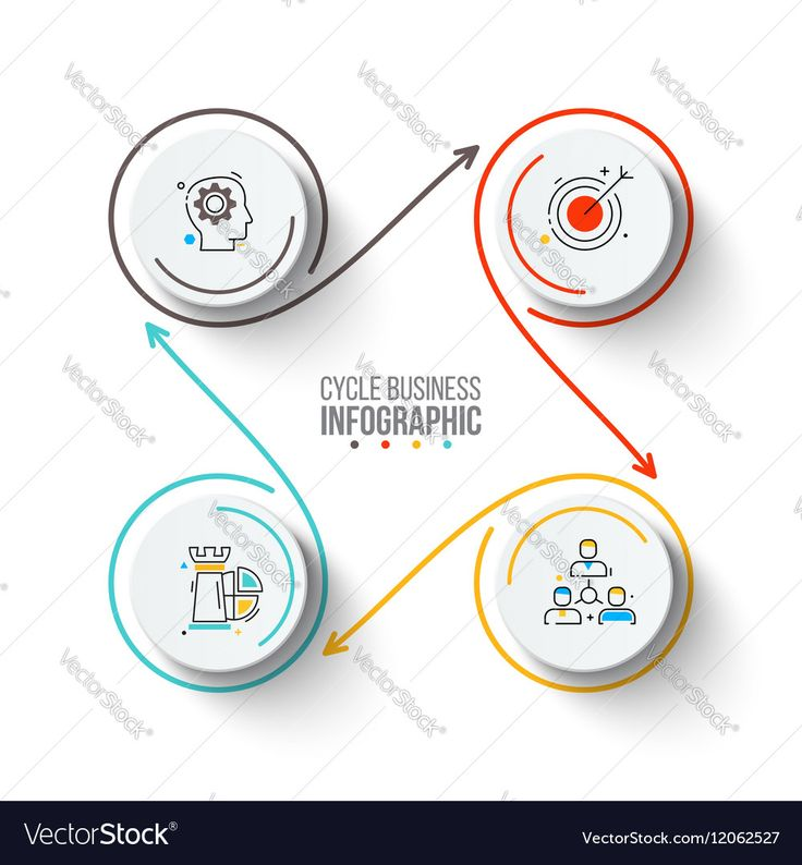Circles with arrows strokes for infographic. Template for cycle diagram, graph, presentation and chart. Business concept with 4 options, parts, steps or processes. Outline icons. Download a Free Preview or High Quality Adobe Illustrator Ai, EPS, PDF and High Resolution JPEG versions.