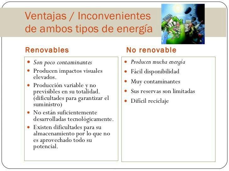 Energía renovable y no renovables