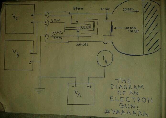 ~Detailed Diagram of an Electron Gun