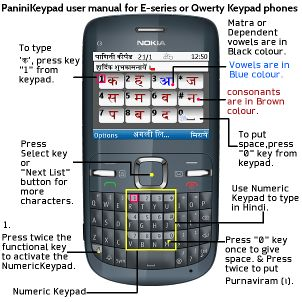 Dear friends a good news for you ,now you can write Your Own Languege, quite fast & easy on your Android Phone though Panini keypad.. Try it out