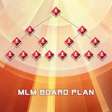 Get Board plan software solution.
