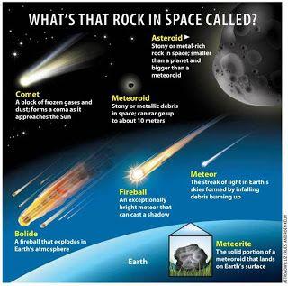 ASTRONOMÍA EN MONAGAS: Las Perseidas. La Lluvia de meteoros del mes de agosto