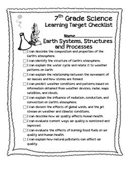 Complete list of 7th Grade Science Learning Targets in the form of I Can... statements. Aligned to the North Carolina 7th Grade Essential Standards in Science. Students can use these documents to track their learning and furture learning expectations.   Learing targets are separated by the four units: Earth's Systems Structures and Processes Forces and Motion Structures and Functions of Living Organisms Evolution and Genetics