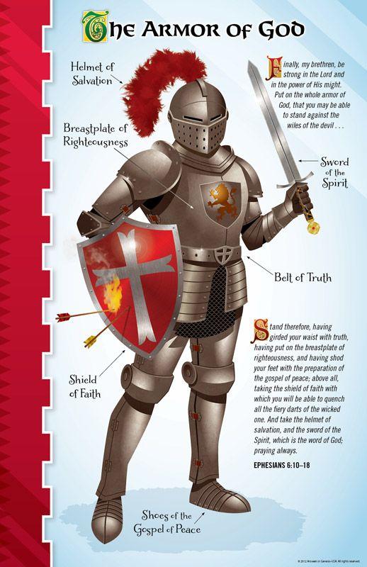 Armor Of God Poster | Armor of God Poster - Answers VBS