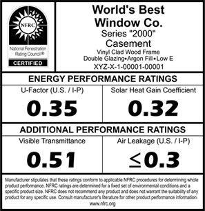Best website on Windows 101: Window Ratings - Energy Ratings