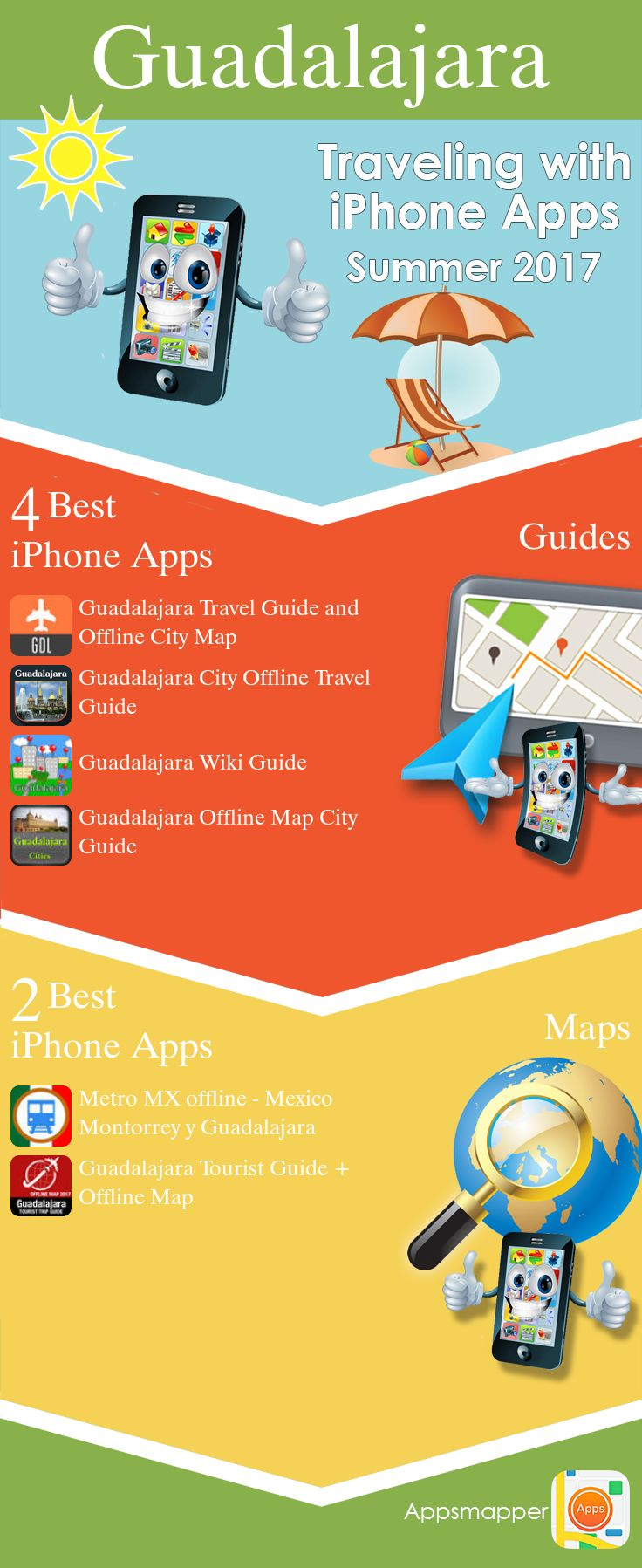 Guadalajara iPhone apps: Travel Guides, Maps, Transportation, Biking, Museums, Parking, Sport and apps for Students.