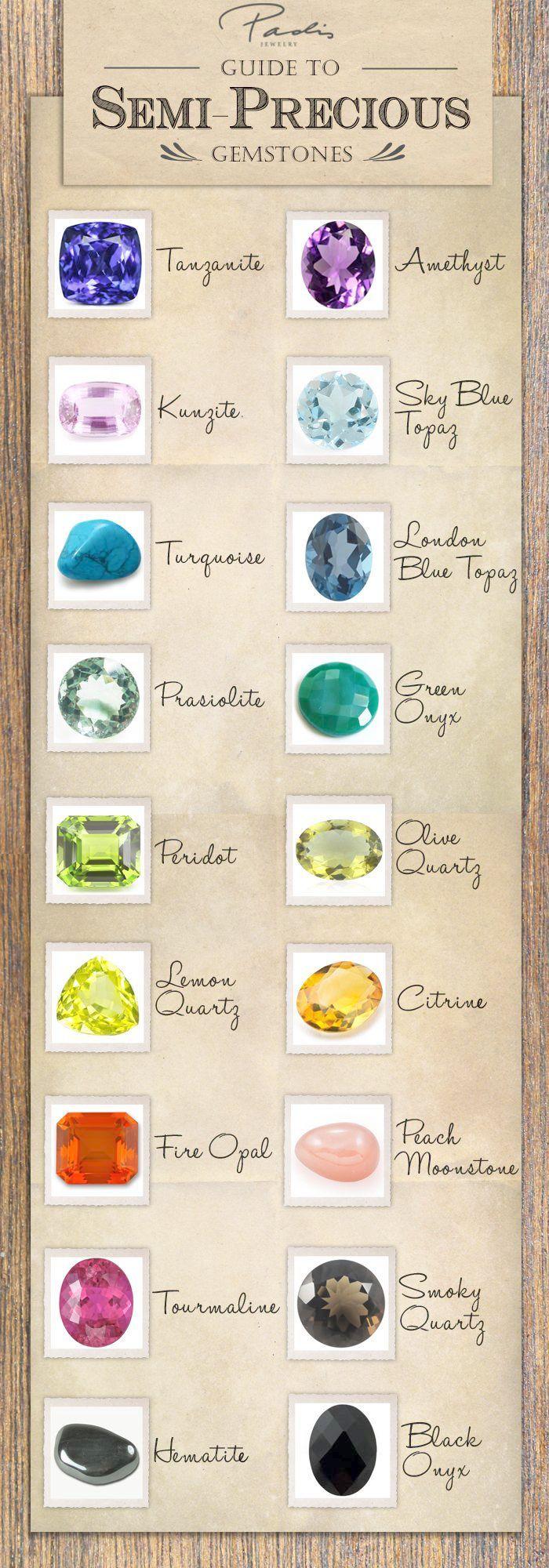 Diamond Jewellery Set Designs Most Gold Diamond Jewellery Designs Catalogue Gemstones Semi Precious Gemstones Stone Jewelry