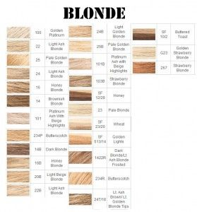 The 25 best blonde color chart ideas on pinterest caramel hair