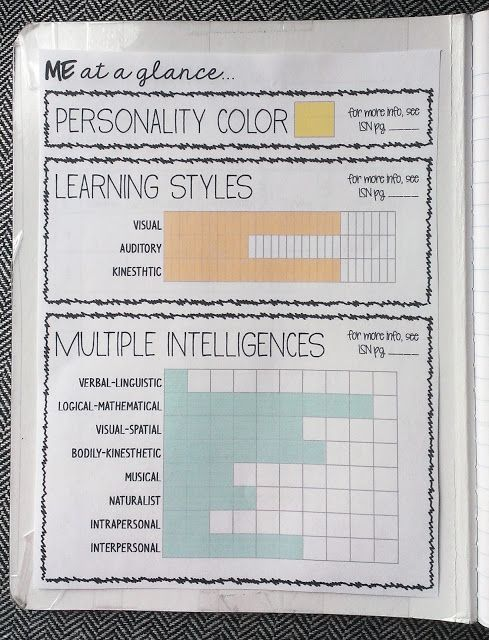 application of intelligence in classroom learning
