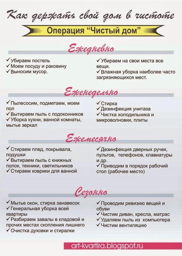 график уборки на год флай леди: 5 тыс изображений найдено в Яндекс.Картинках