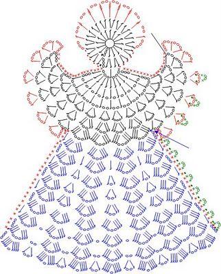 Crochet Angel Chart