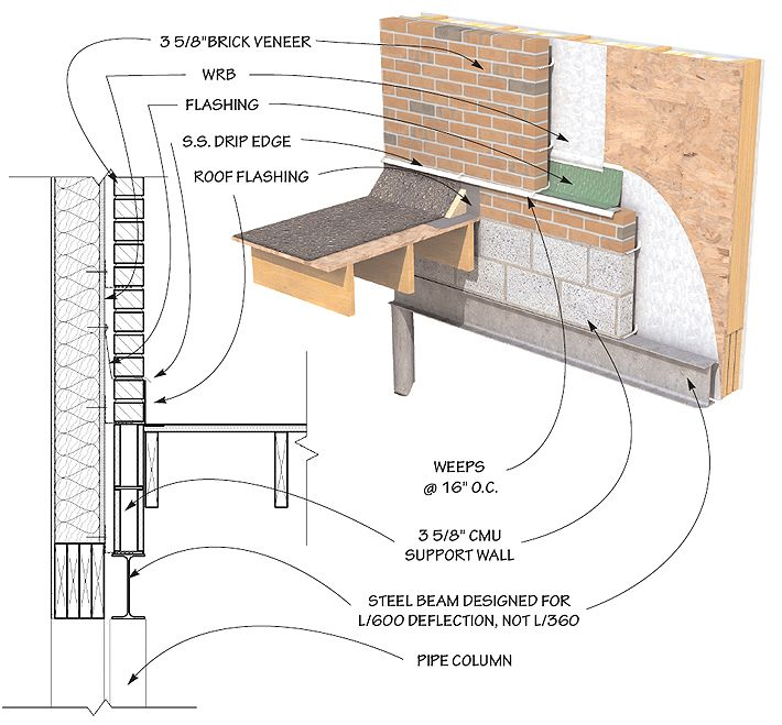Wood Frame Wall 50 best foundation details images on pinterest | foundation, beams