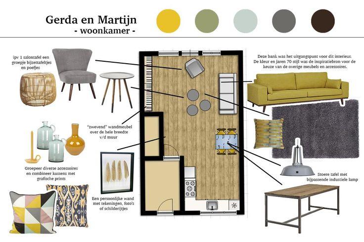 jaren 70 interieur - Makeithome.nl retro geel met grijs, plattegrond indeling woonkamer