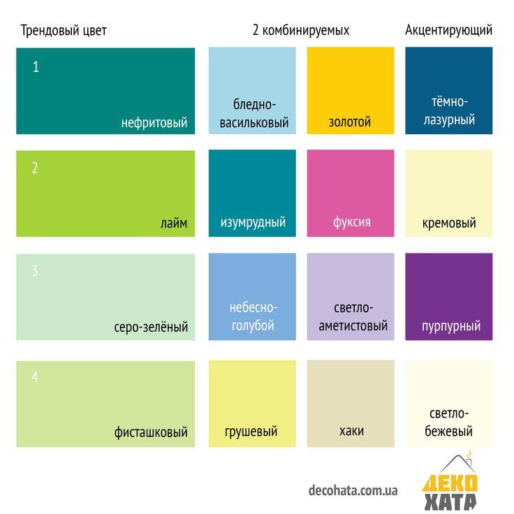голубой цвет сочетание с другими цветами: 21 тыс изображений найдено в Яндекс.Картинках