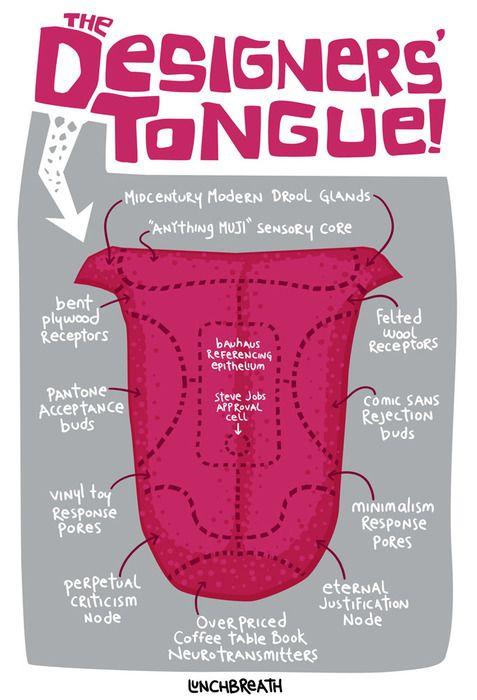 designers' tongue