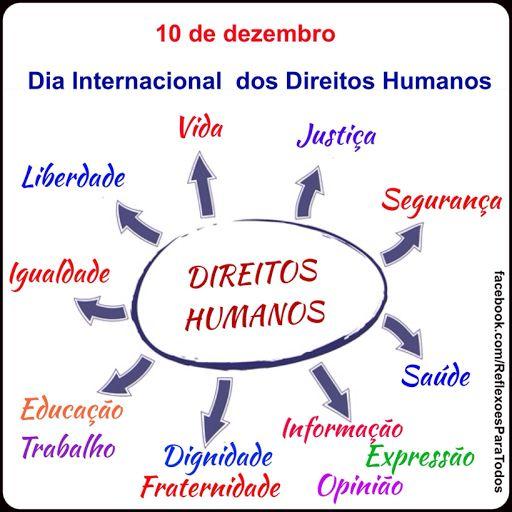 10 de dezembro - Dia Internacional dos Direitos Humanos - Clique na imagem e tenha acesso às Declarações da ONU.