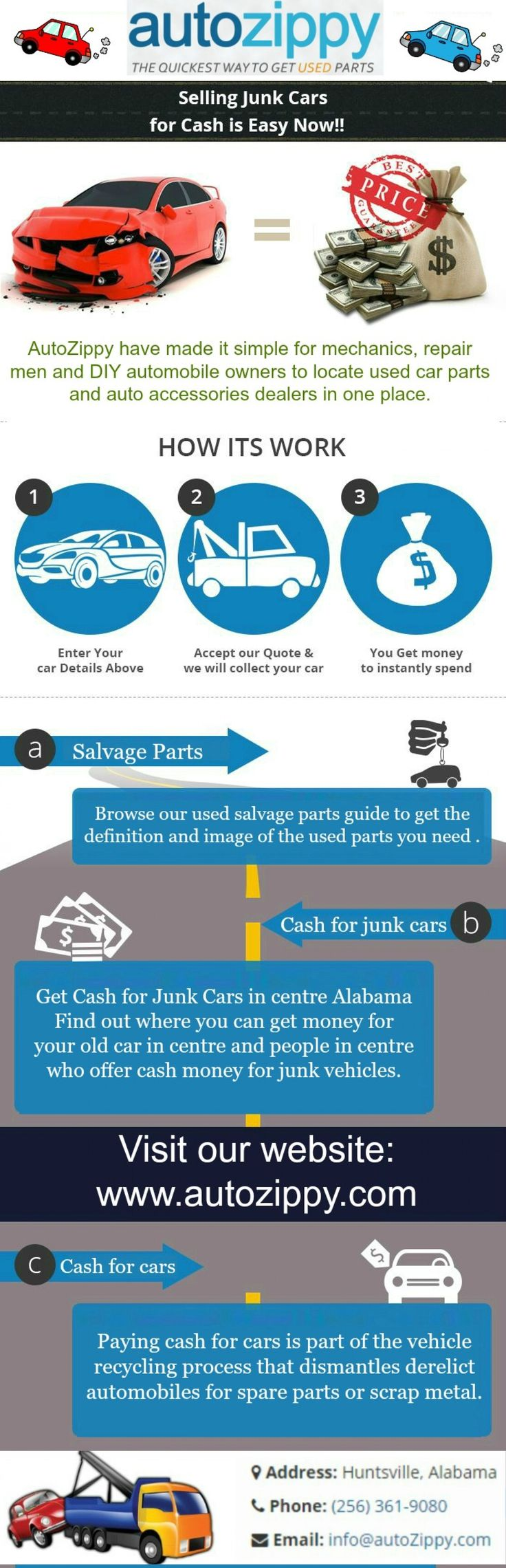 Sell Your Junk Car and Make Money | Autozippy car parts ...