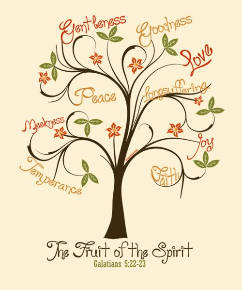 how to develop the fruit of the spirit