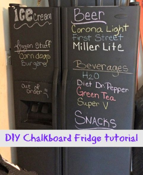 A fun way to spruce up an old refrigerator with chalkboard paint!  Easy DIY Tutorial #DIY #crafts #chalkboardpaint