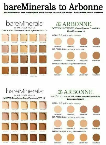 Got You Covered Mineral Powder Foundation Pure safe beneficial - Arbonne For orders & more Information use consultant ID 21755568