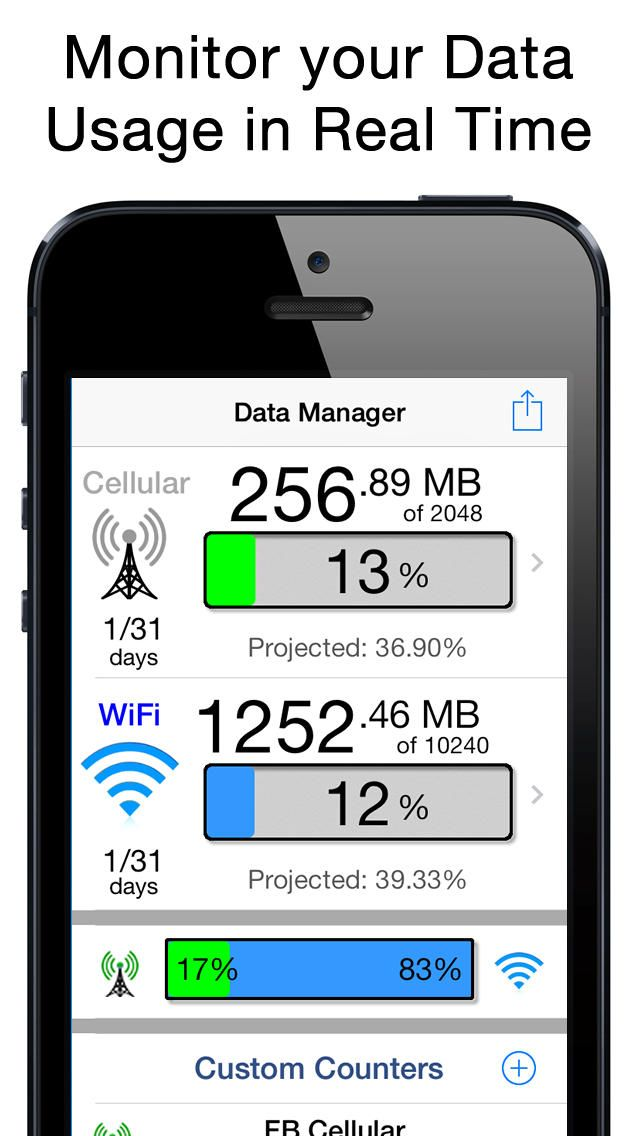 Data Manager Pro - Data Usage & Speed Test on App Store:   Data Manager Pro will manage both Cellular (4G/LTE/3G/Edge/GPRS) and Wi-Fi data usage in real time from your device. This app will let you be in control of your data usage to avoid the costly overage charges your provider may charge providing alerts when data usage reaches user thresholds. This app...  Developer: Nutec Apps LLC  Download at http://ift.tt/1oPaYTy