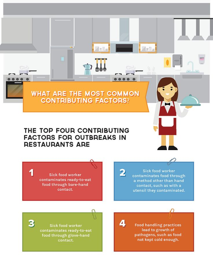 Infographic Contributing Factors Preventable Causes of