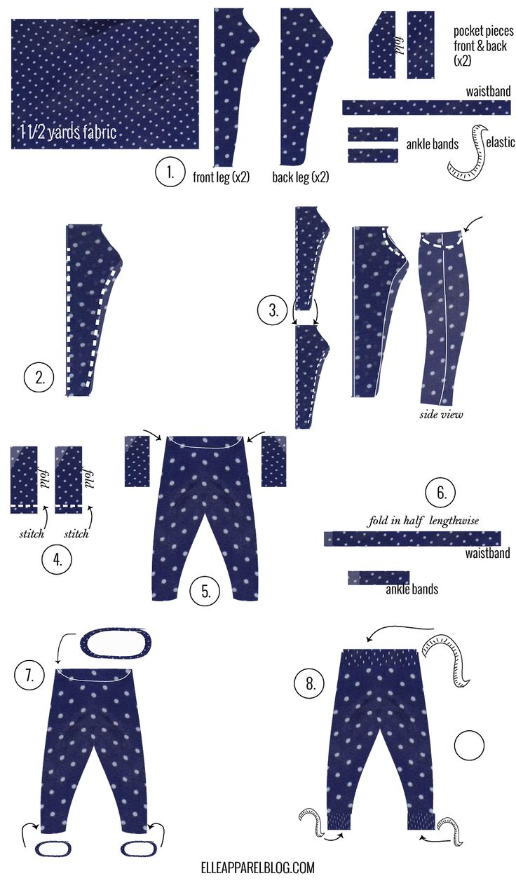 Girl Charlee Fabrics: Tutorial Tuesday :: Track Pants Sewing Tutorial from Elle Apparel