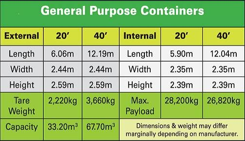 Sea container dimensions general purpose 20 & 40 ft sea shipping container