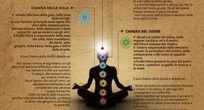 Le condizioni dei tuoi Chakra influenzano tutto ciò che ti accade e tutta l'energia che fluisce dentro e intorno a te. I tuoi Chakra stanno funzionando come dovrebbero? Scoprilo in questa infografica!