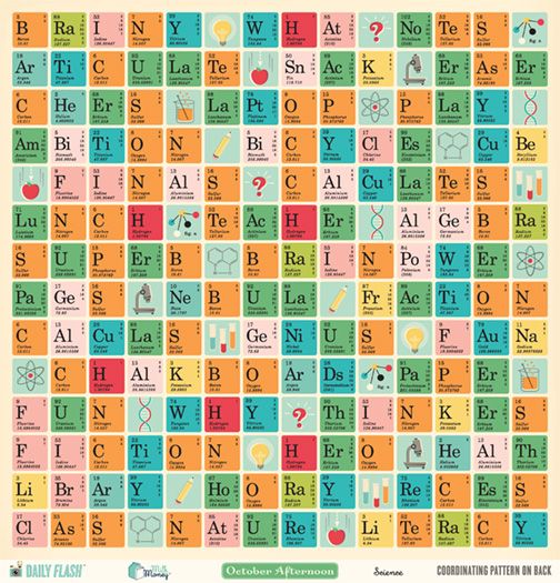 193 best periodic table awesomeness images on pinterest df milk money science a just read the words so cute urtaz Choice Image