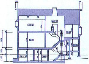 床高 天井高 階高などが分かる 断面図 の読み方 狭小住宅の間取り