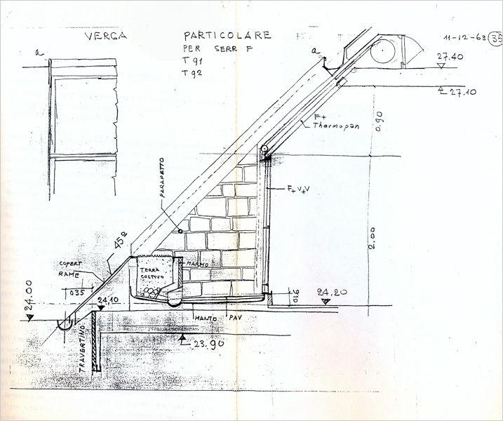 Edificio per abitazioni e uffici - Asnago e Vender - itinerari - Ordine degli architetti, P.P.C della provincia di Milano