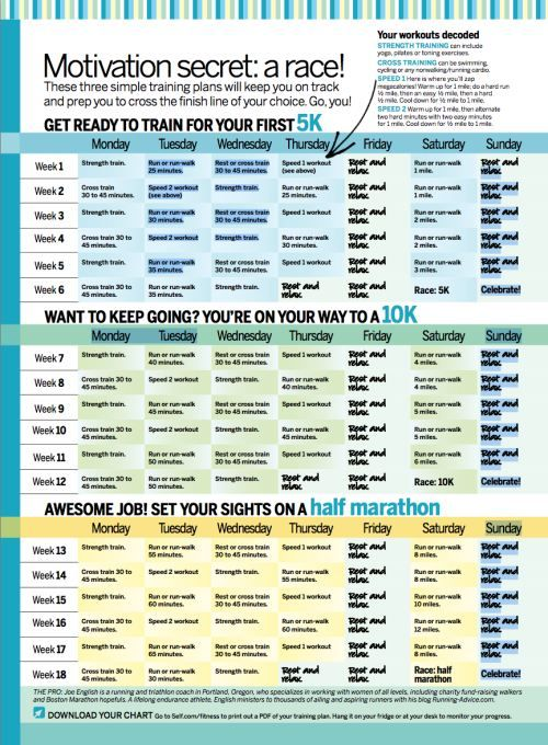My training plan for the Oklahoma City Memorial Half Marathon!!