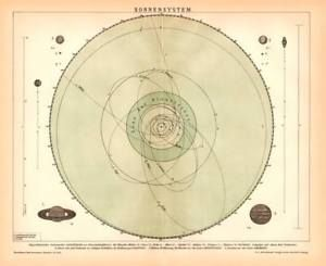a planets solar system planetary system celestial astronomy lithograph 1892 print