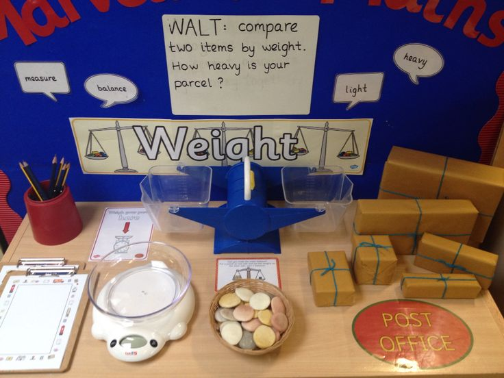 Interactive maths display - weight