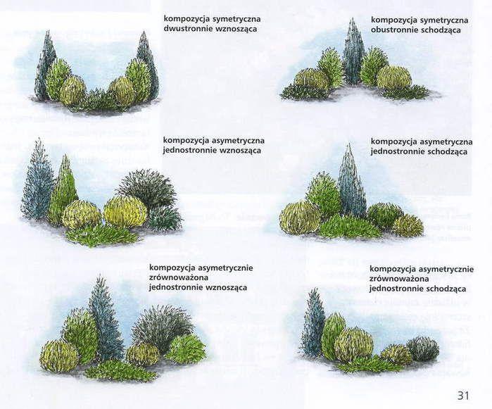условные обозначения в ландшафтном дизайне: 18 тыс изображений найдено в Яндекс.Картинках