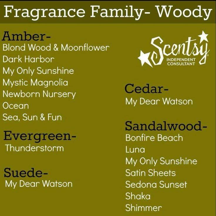 Scentsy Fragrance Family - Woody www.tinareneelane.scentsy.us
