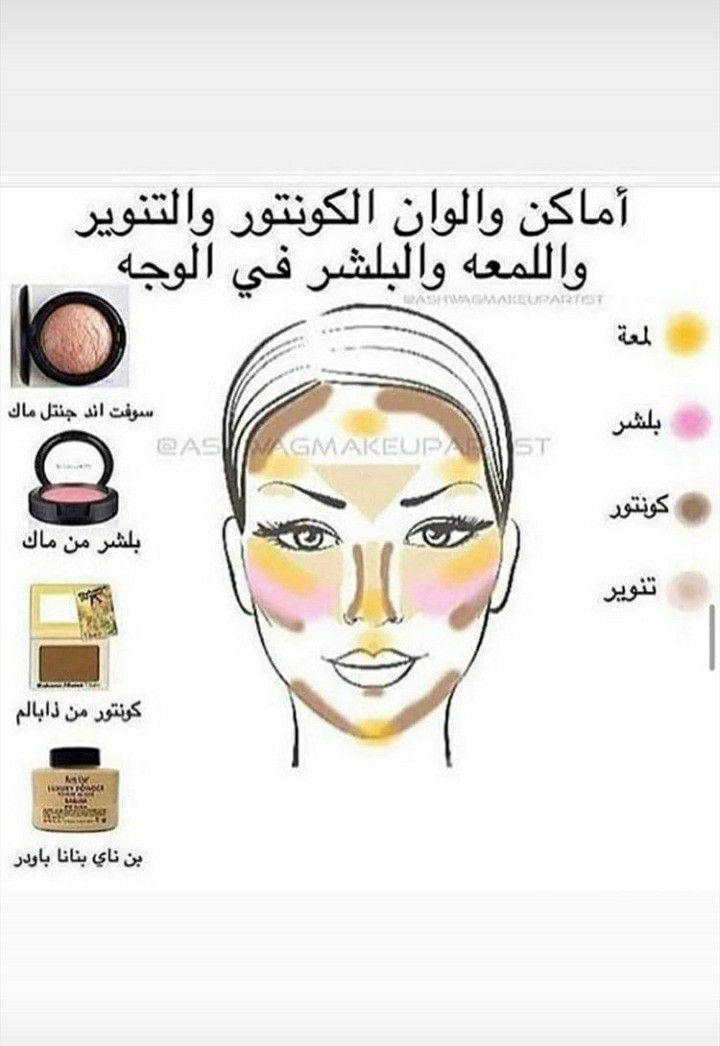 Pin By Ghfg Gftrt On Makeup Artistry Makeup Dry Skin Makeup Makeup Spray