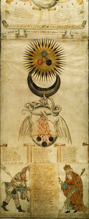 """Alchemical scroll, England, s. XVI - Notice """"the dragon held his tail in his mouth and drops of his blood fell into the silvery liquid below"""""""