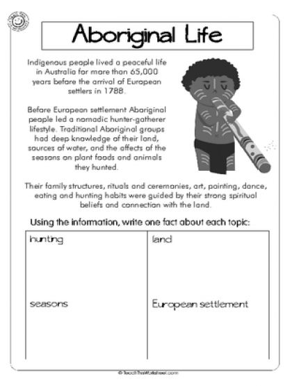 Aboriginal Life Poster - Printable Picture Theme Flash Cards / Classroom Displays, Teacher Resources :: Teacher Resources and Classroom Games :: Teach This