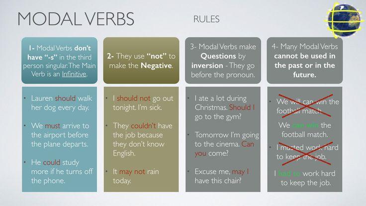 Modal verbs - Rules