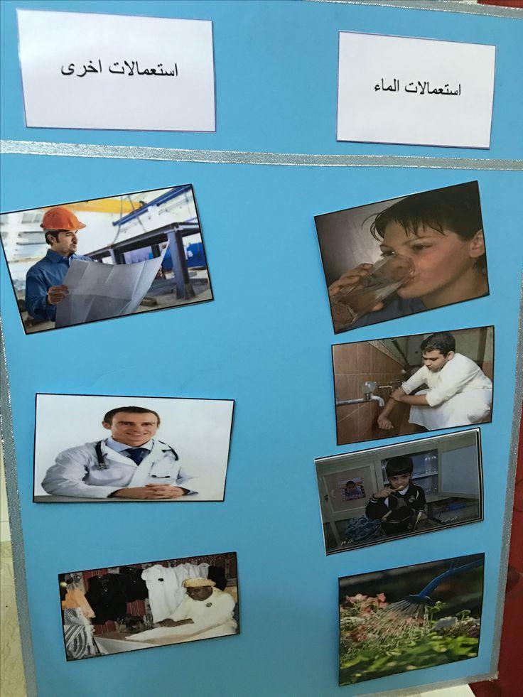 تقييم حلقه استعمالات الماء Community Helpers Preschool Polaroid Film Film