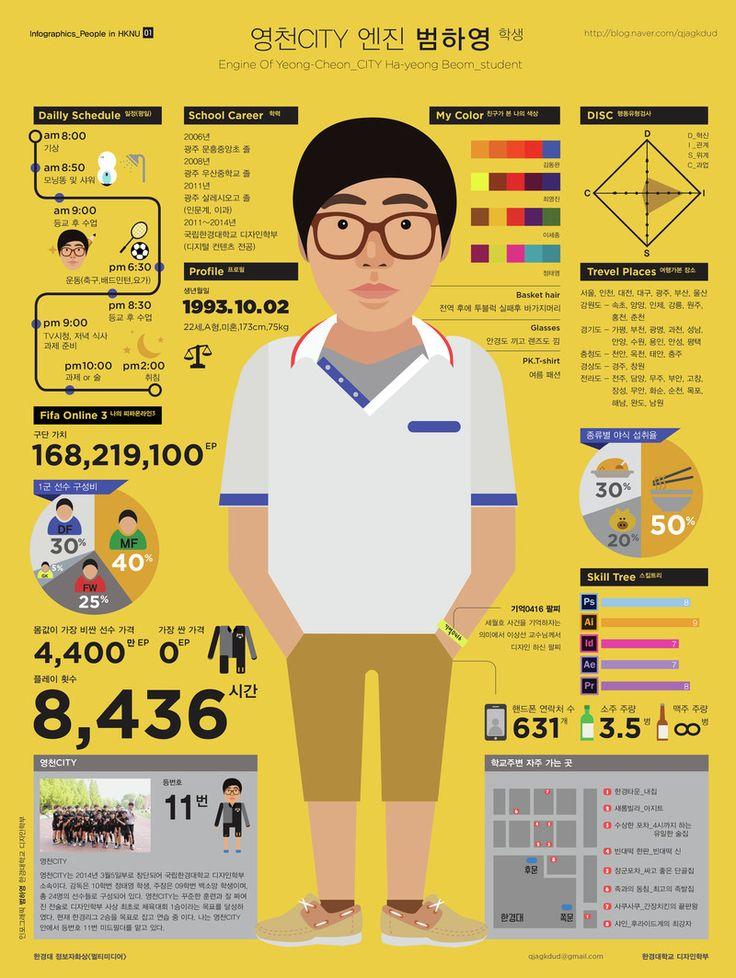 정보자화상 - UI/UX