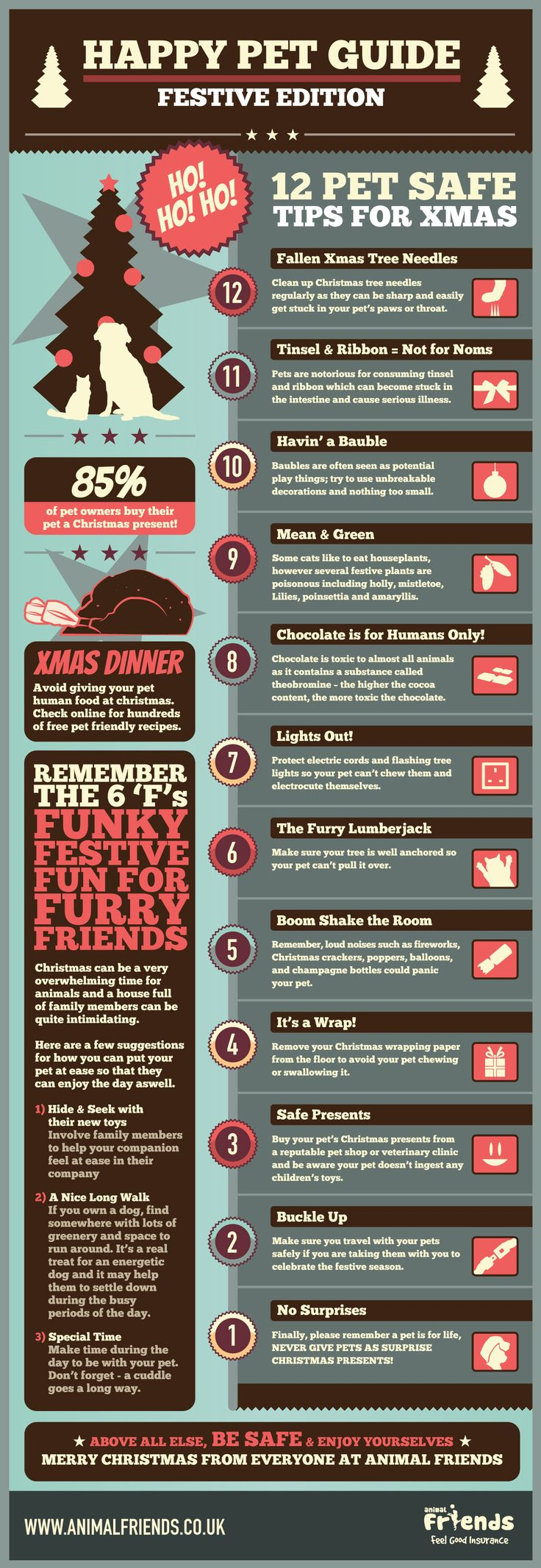 The festive season is fast approaching and whilst it is a jolly time for all, it is important to watch out for potential dangers to pets. This infographic offers 12 pet safe tips to help keep your pets safe this Christmas as well the 6 'F's; funky festive fun for furry friends. 12 Days of Xmas – Info-graphic