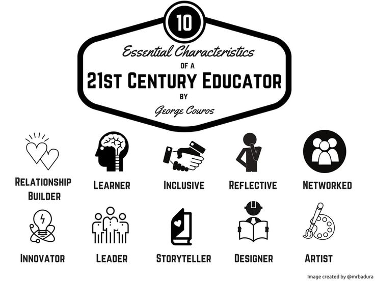 89 best 21st century learners images on Pinterest