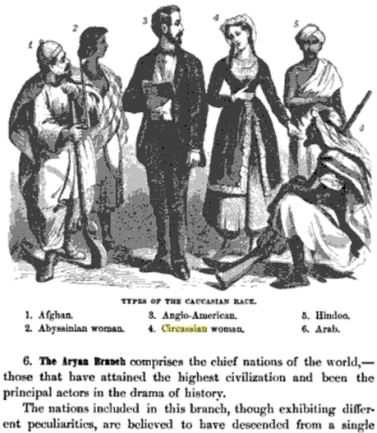Types of the Caucasian race