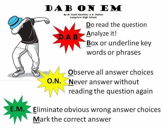 'Dab On Em' Test-Taking Strategies Anchor Chart! The dance craze made famous by the Carolina Panther's Cam Newton!  Created by Longview High School Biology teachers Monica Scott-Hawkins and Kimberly Hatten. (THIS IS THE ORIGINAL POSTER):